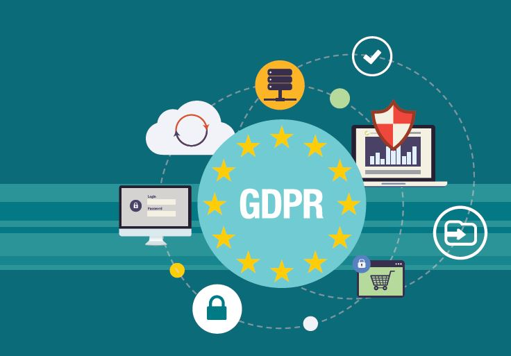 GDPR and it´s impact over e-commerce under legal perspective